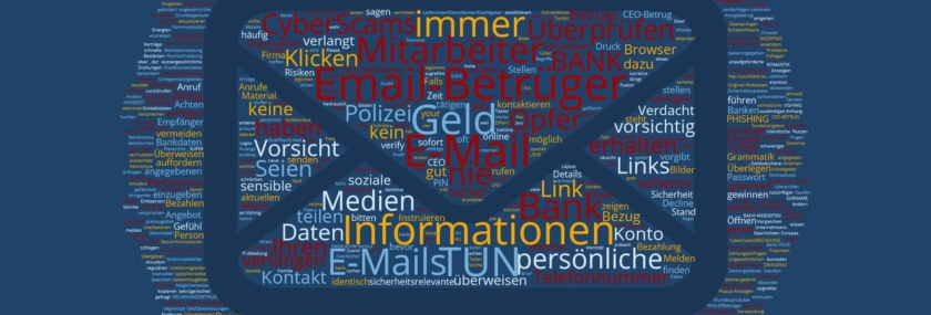 wordcloud EMail Betrug